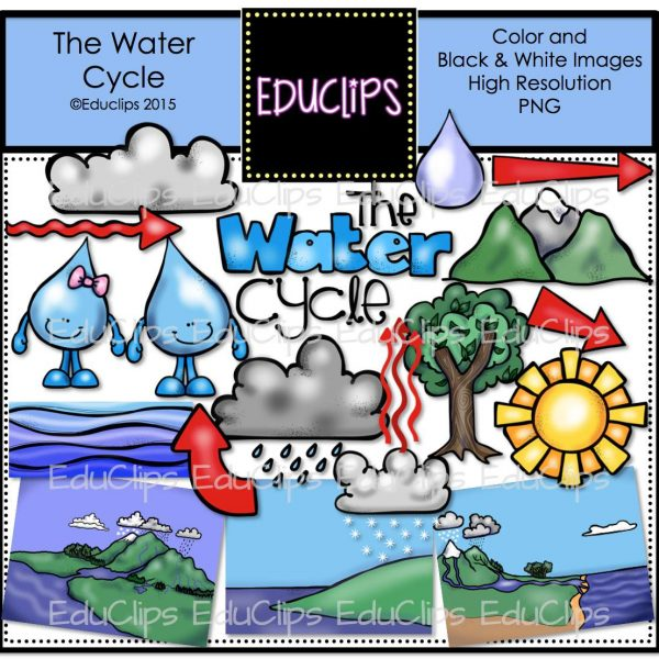 ... and B&W) | Welcome to Educlips ... Condensation Water Cycle Clipart